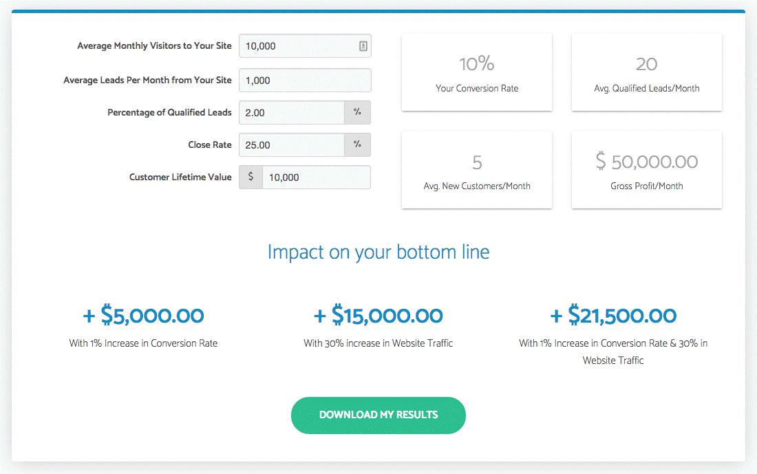 calculators for lead capture