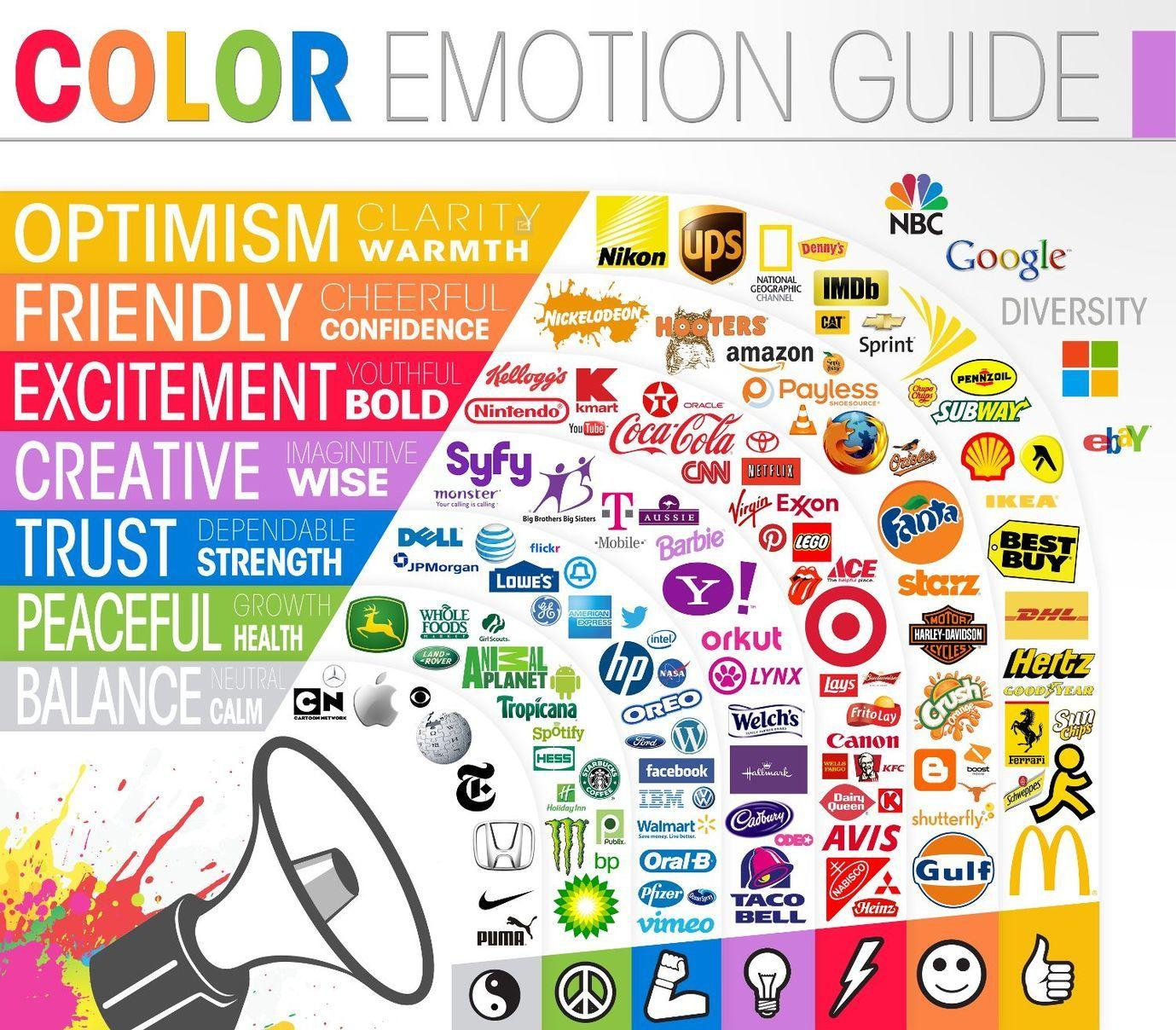 Infographic templates color emotion guide