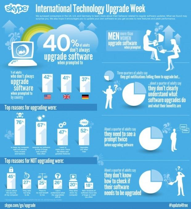 Infographics Template Font Size Skype