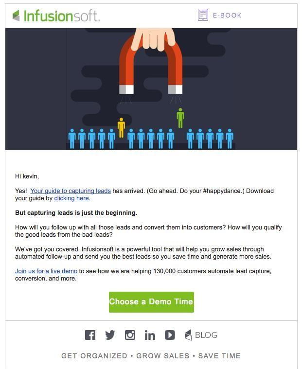 email marketing for conversion rate optimization