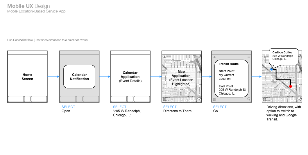 Internet of Things mobile UX design