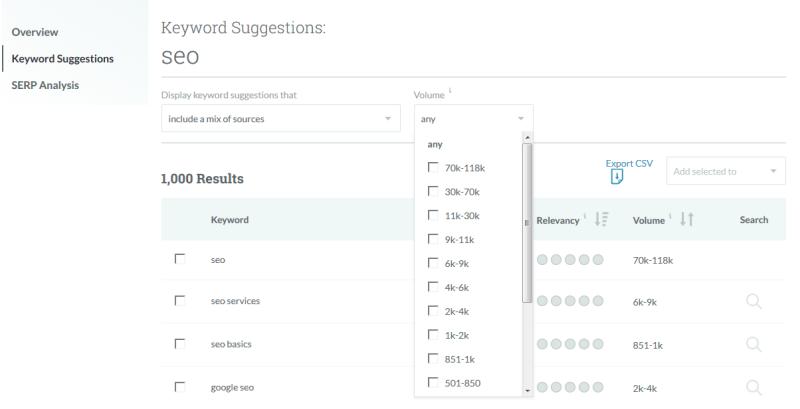 filtering keyword suggestions