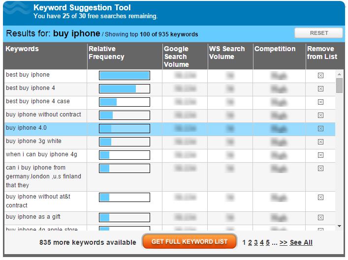 Keyword intent free keyword tool