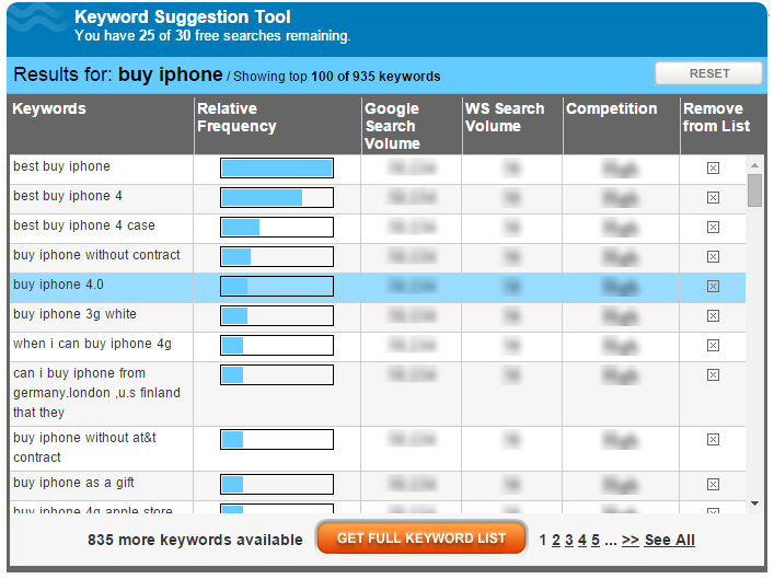 Keyword intent free keyword tool