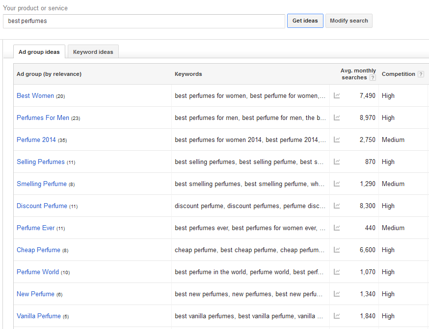 blogging keyword optimization
