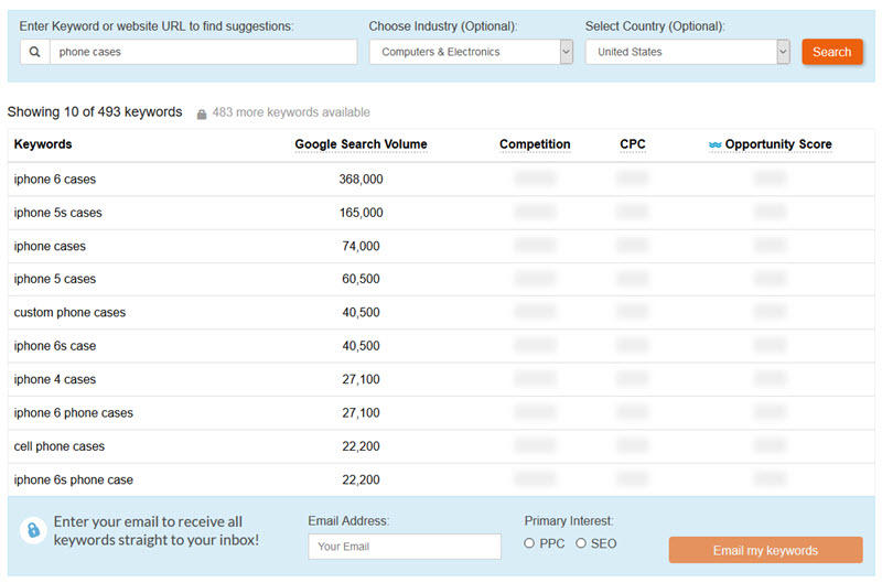 ppc affiliate marketing keyword research