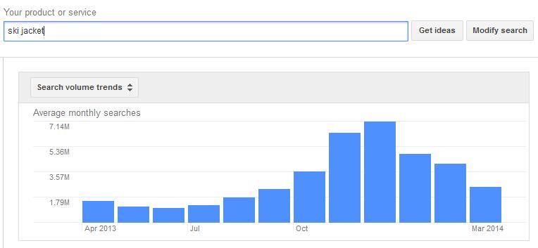 Keyword search volume Google Keyword Planner