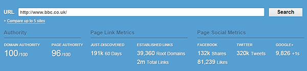 Keyword search volume BBC domain authority example