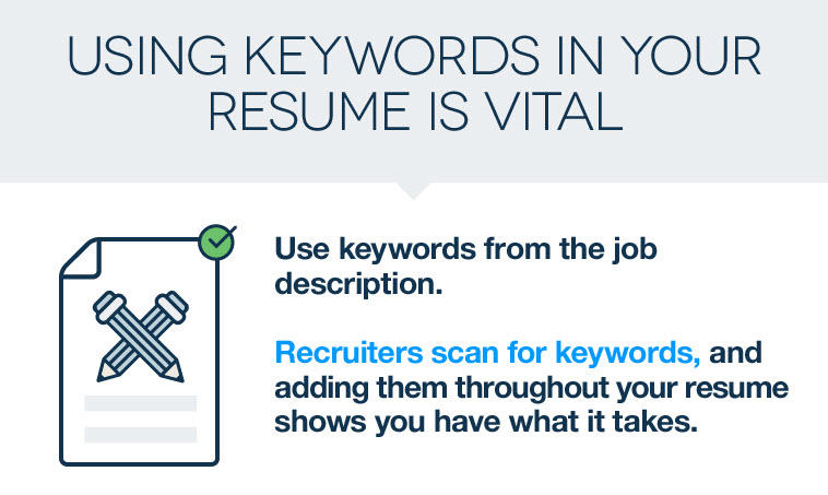 Using Keywords In Your Resume
