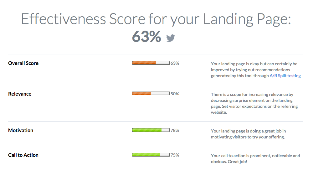 landing page analyzer
