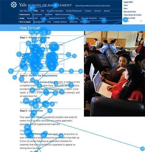Landing page eye tracking data