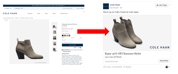 Landing page optimization myths Facebook remarketing