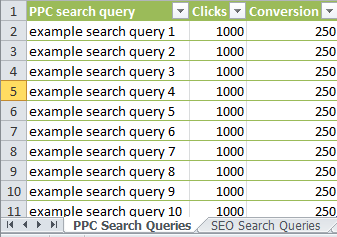 PPC Search Query Data