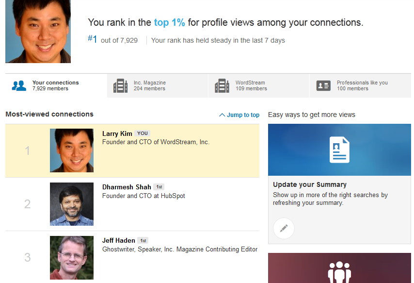 LinkedIn connections most viewed connections