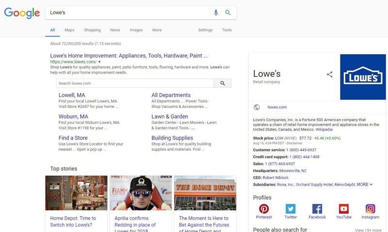 branded searches on mobile versus desktop