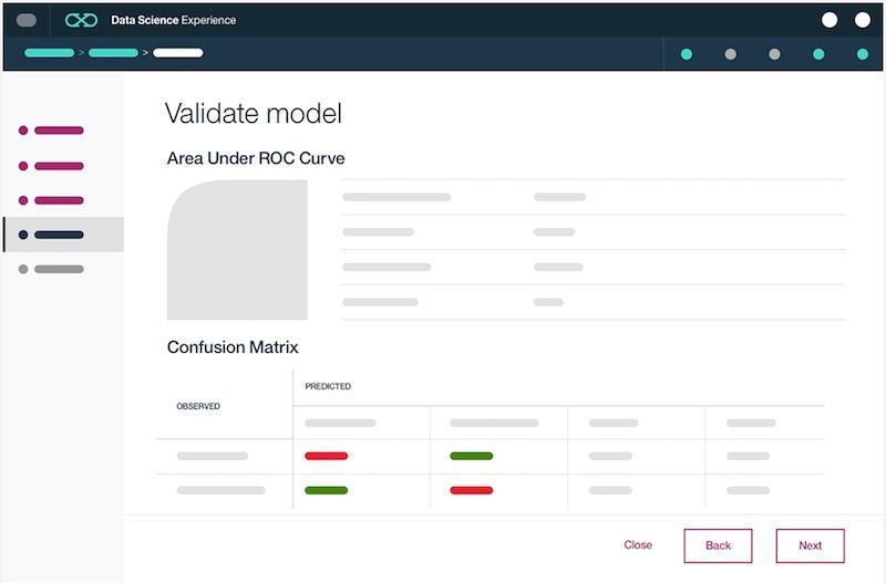 Machine learning IBM Watson AI