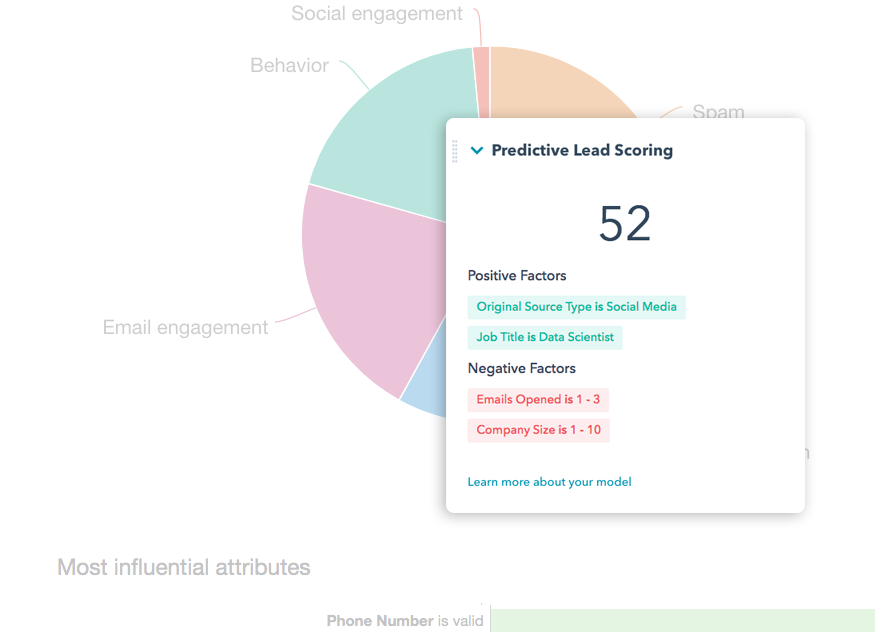 Machine learning predictive lead scoring concept illustration