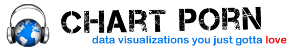 Marketing data ChartPorn logo
