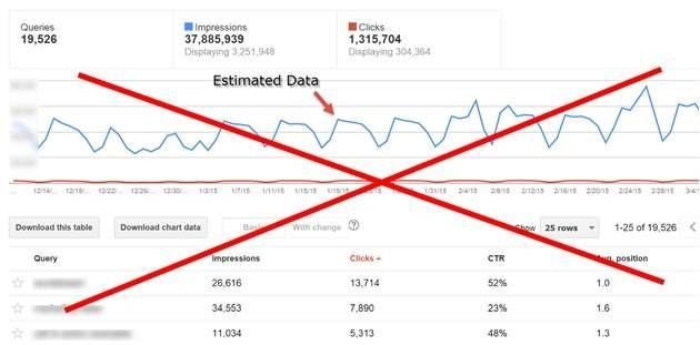 Marketing metrics that need to die Google Webmaster Tools