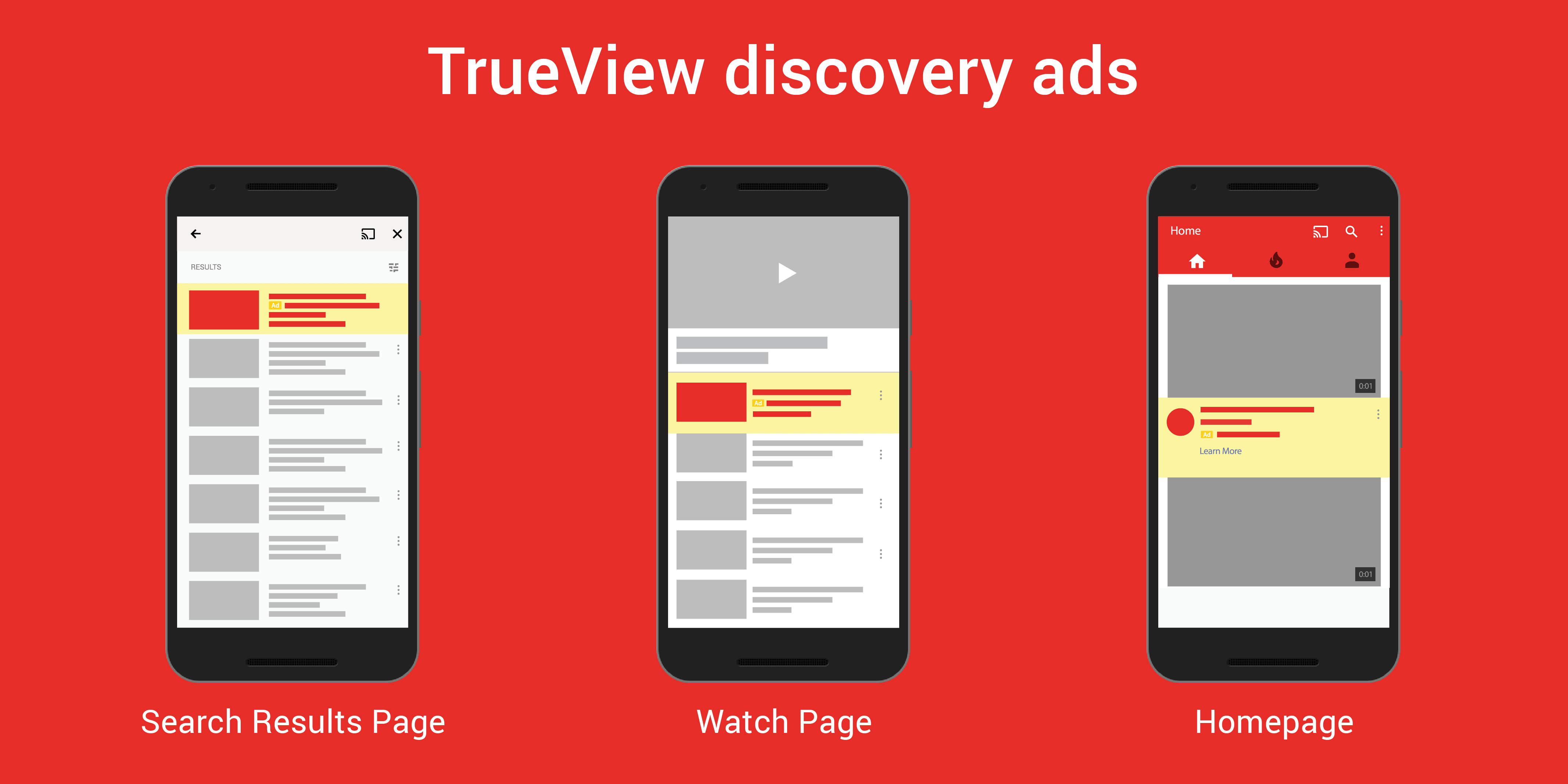 Google Ads Networks TrueView Discovery