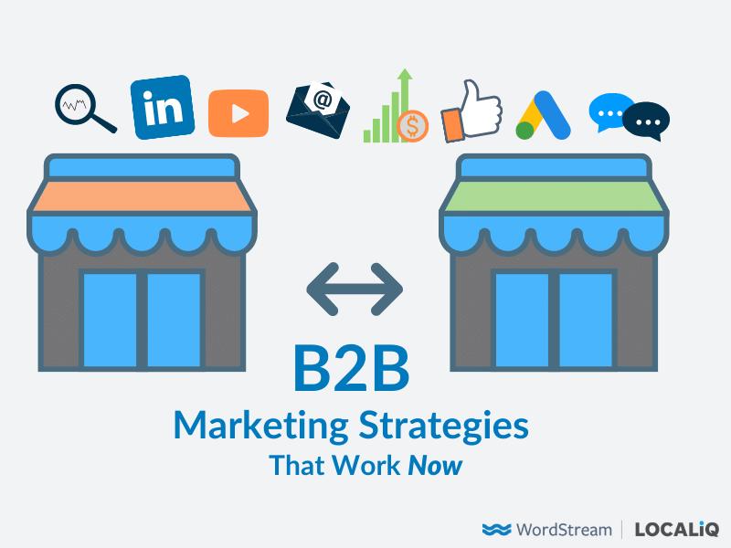 b2b marketing strategies that work now graphic