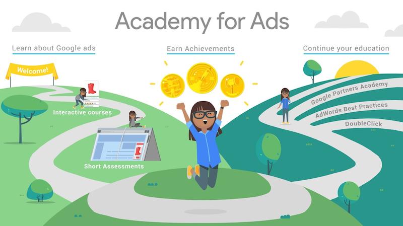 数字营销机构的7个免费培训资源