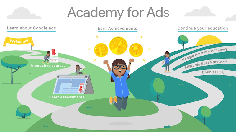 free training resources for agencies google academy for ads