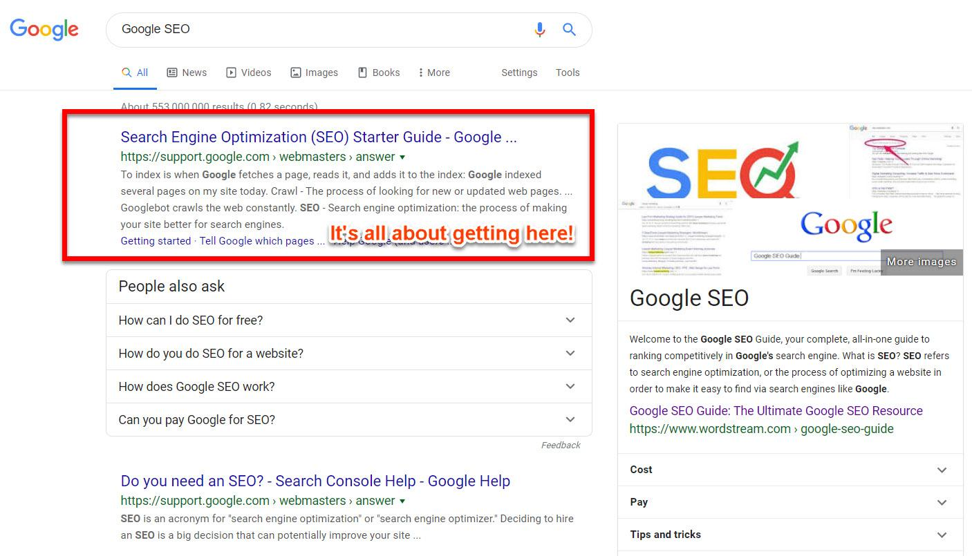 Google TrustRank: The Definitive Guide