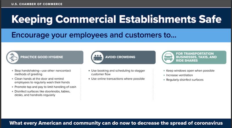 导航COVID-19:中小企业资源简化指南