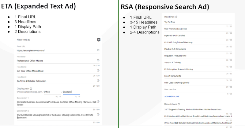 RSA-defaut-google-ads-rsa-vs-eta