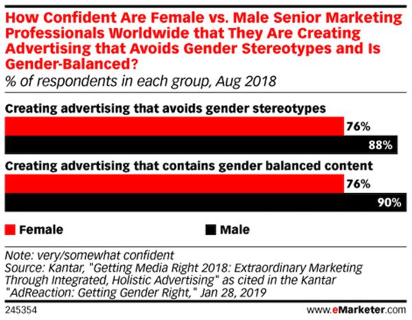 如何在广告中实现无障碍性和包容性?