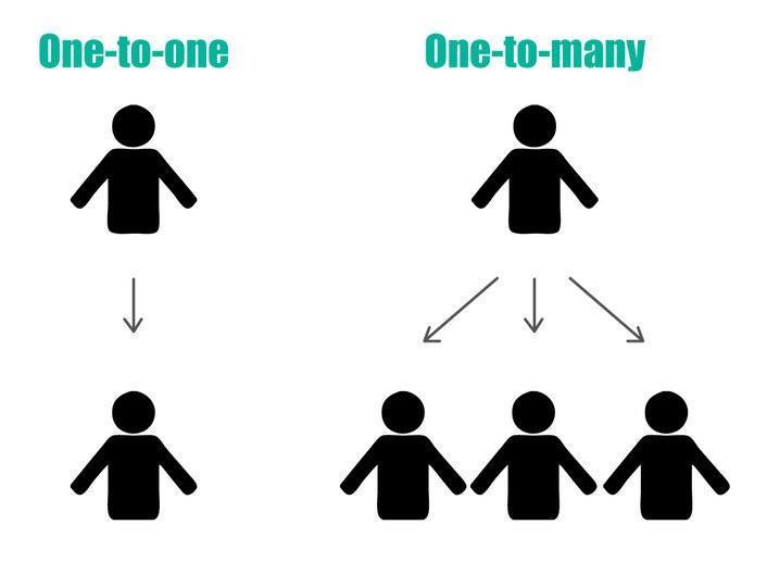 account-based marketing image