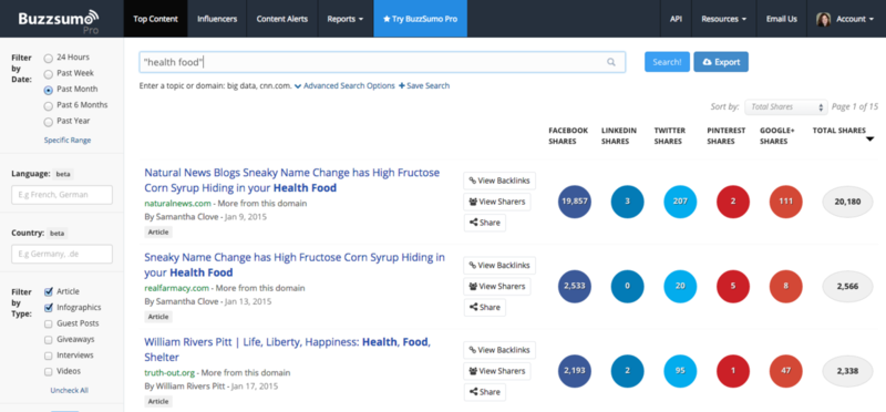 buzzsumo b2b content marketing