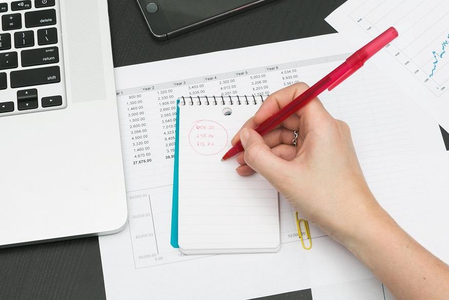 B2B advertising budget planning