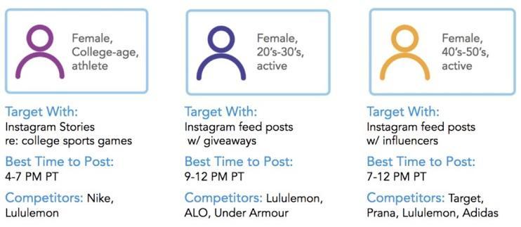 像B2C冠军一样管理B2B社交媒体的9种方法