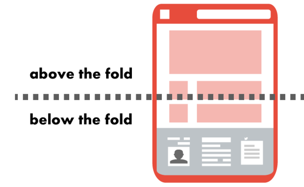 how to create an ecommerce website: the fold relevance