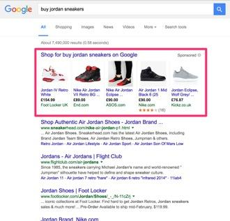 B2C Google Shopping Ads