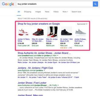 Google Shopping B2C Ads