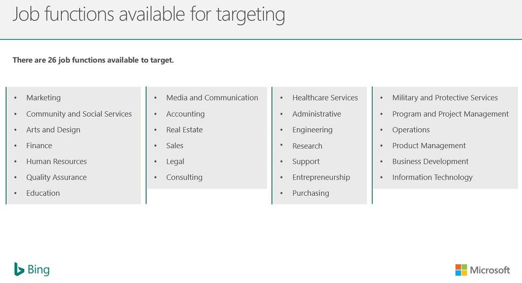 Bing Ads LinkedIn profile targeting by job function