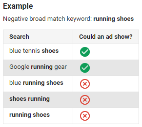 broad match negative keywords example