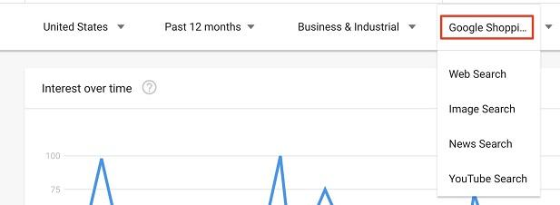 Google Trends platform options