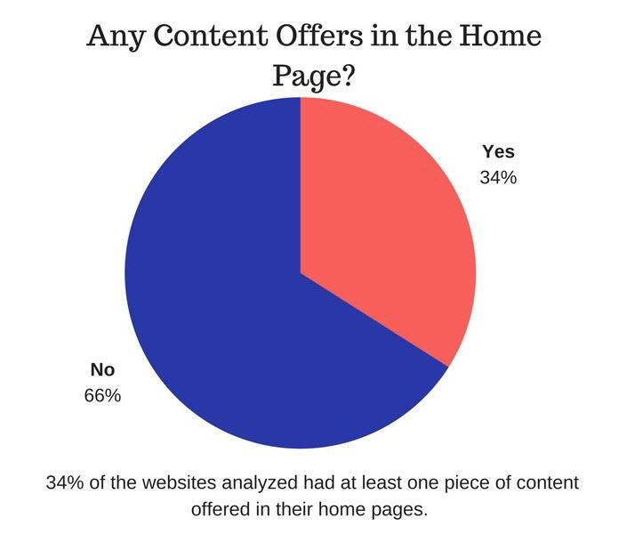 homepage design with content offer