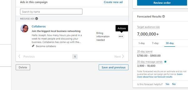 LinkedIn Sponsored InMail cost