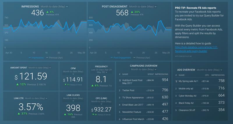 databox reporting example