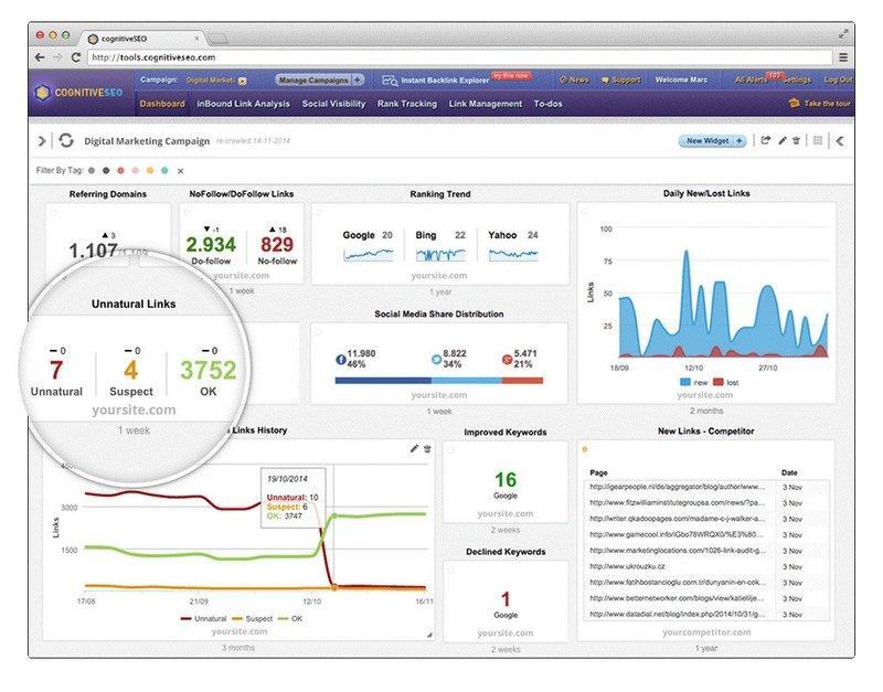 cognitive-seo-digital-marketing-tools