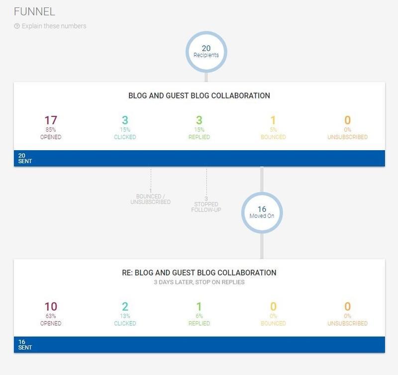 mailshake-2-digital-marketing-tools