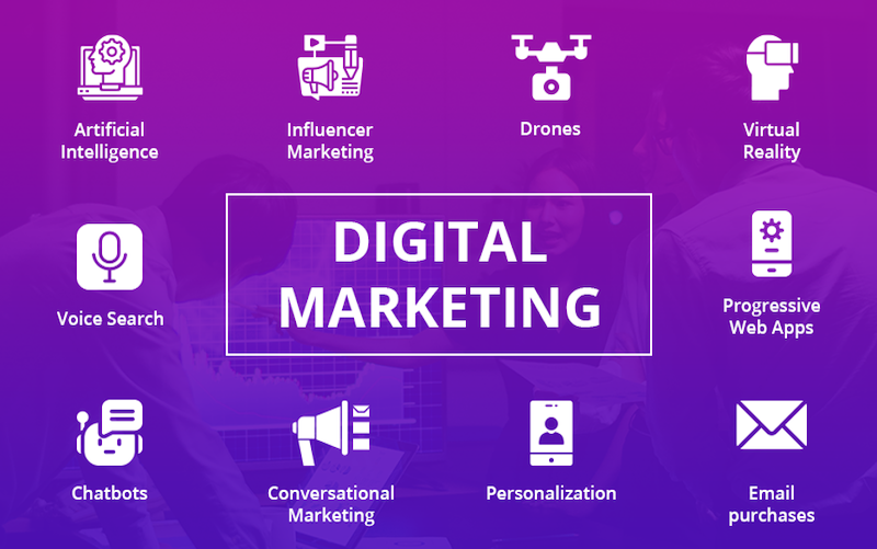 digital marketing trends 2021 digital marketing