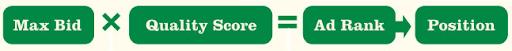 google ads ad rank formula