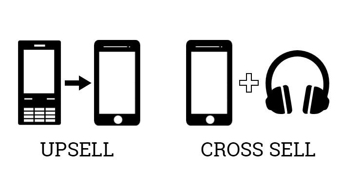 upselll vs cross sell graphic