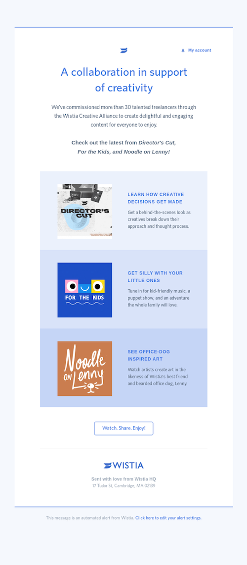 email marketing automation example blog posts wistia